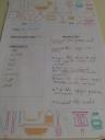 Favila's recipe.png -