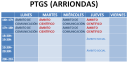 PTGS Arriondas.png -